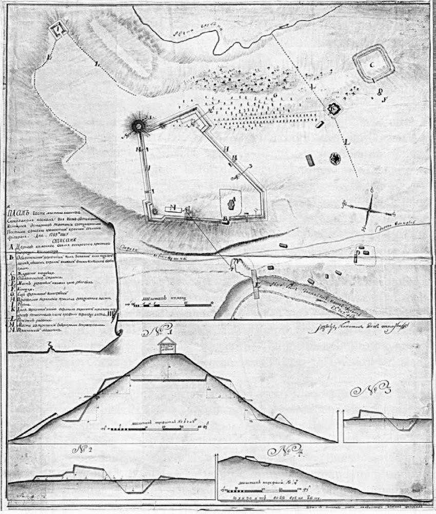 """План кишинёвской крепости, зарисованный в феврале 1789 года российскими военными. (Приводится по Sergius Ciocanu """"Orașul Chișinău"""", 2017)."""