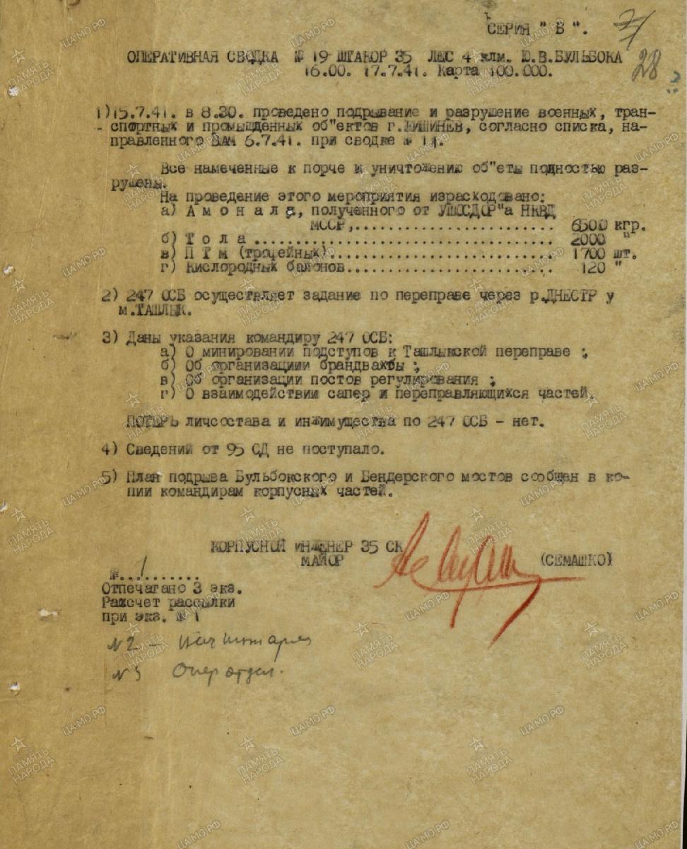 Кишинев 1941 документы